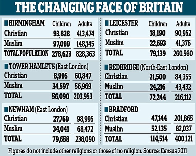 Daily Mail Changing Face of Britain (2)