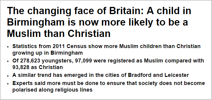 Daily Mail Changing Face of Britain