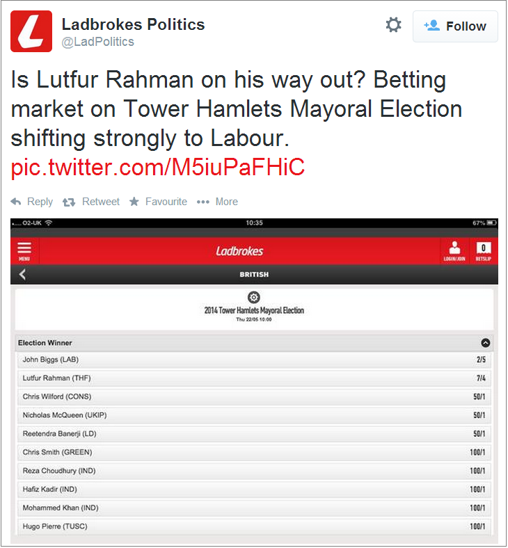 Ladbrokes odds on Tower Hamlets mayoral election
