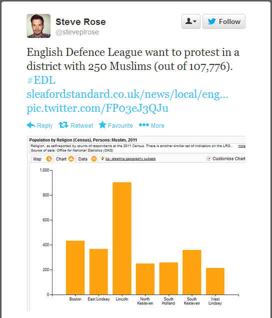 Steve Rose tweet on EDL Sleaford protest